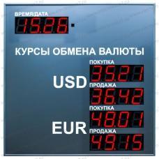 Табло валют Электроника 7-1056