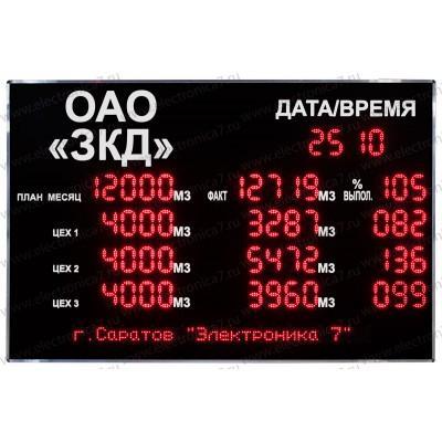 Промышленное табло Электроника 7-523