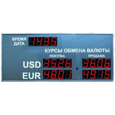Табло валют Электроника 7-1076