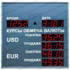 Табло валют Электроника 7-1038