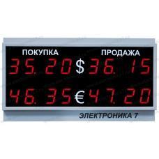 Табло валют Электроника 7-1020