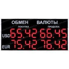 Табло валют Электроника 7-1250