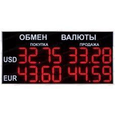 Табло валют Электроника 7-1170
