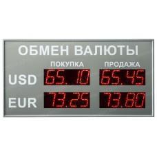 Табло валют Электроника 7-1060