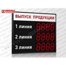 Табло производственных показателе Импульс-913-L3xD13x4
