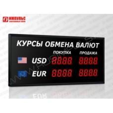 Офисное табло валют 4 разряда Импульс-304-2x2xZ4
