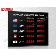 Офисное табло валют 4 разряда Импульс-302-5x2xZ4