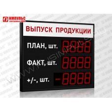 Табло производственных показателе Импульс-910-D10x13xN3