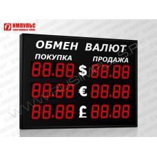 Уличное табло валют 4 разряда Импульс-309-3x2xZ4