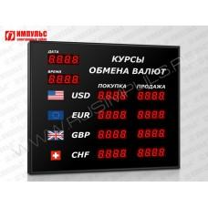 Офисное табло валют 4 разряда Импульс-302-4x2xZ4-DTx2