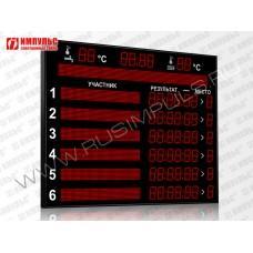 Табло для плавания Импульс-710-D10x8-L6xD10x7-L6xS8x64-S8x128-T-T2