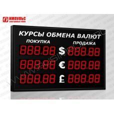 Уличное табло валют 5 разрядов Импульс-308-3x2xZ5