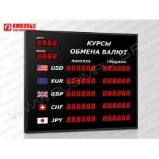 Офисное табло валют 6 разрядов Импульс-302-5x2xZ6-DTx2