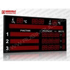 Табло для плавания Импульс-710-D10x8-L3xD10x7-L3xS8x64-S8x128-T-T2