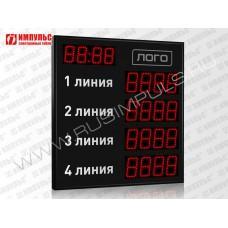 Табло производственных показателе Импульс-910-L4xD10x4-D8x4