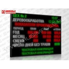 Светодиодный промышленный экран Импульс-900-224x160xP6-ETN