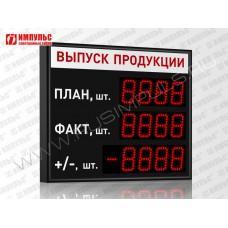 Табло производственных показателе Импульс-908-D8x13xN3