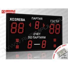 Табло для волейбола Импульс-715-D15x4-D11x3-S4-A2