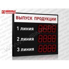Табло производственных показателе Импульс-910-L3xD10x4