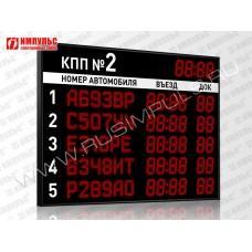 Табло для складских комплексов Импульс-900-D13x4-L5xD13x6-L5xS12x64xP10