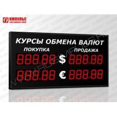 Уличное табло валют 5 разрядов Импульс-308-2x2xZ5