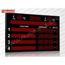Табло для плавания Импульс-710-D10x8-L4xD10x7-L4xS8x64-S8x128-T-T2