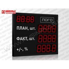 Табло производственных показателе Импульс-910-D10x12xN3-D8x4