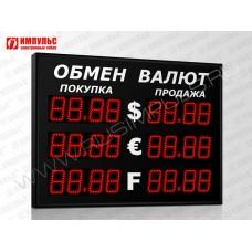 Уличное табло валют 4 разряда Импульс-310-3x2xZ4