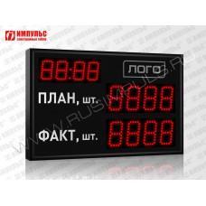 Табло производственных показателе Импульс-908-L2xD8x4-D6x4
