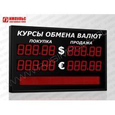 Табло валют со строкой 5 разрядов Импульс-310-2x2xZ5-S8x80