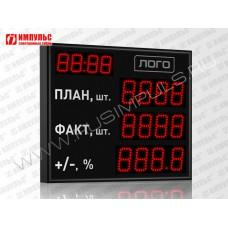 Табло производственных показателе Импульс-908-D8x12xN3-D6x4