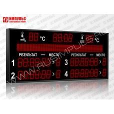 Табло для плавания Импульс-710-D10x8-L4xD10x7-S8x128-T-T2