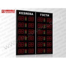 Табло для баскетбола Импульс-710-L12xD10x4-L12xS5