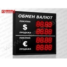 Уличное табло валют 4 разряда Импульс-306-2x2xZ4