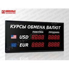 Офисное табло валют 4 разряда Импульс-302-2x2xZ4