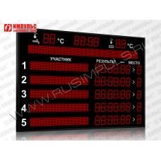 Табло для плавания Импульс-710-D10x8-L5xD10x7-L5xS8x64-S8x128-T-T2