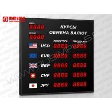 Офисное табло валют 4 разряда Импульс-302-5x2xZ4-DTx2