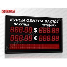 Табло валют со строкой 5 разрядов Импульс-309-2x2xZ5-S8x80
