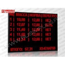 Табло для весовых систем Импульс-900-L8xS12x192xP10