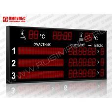 Табло для плавания Импульс-710-D10x8-L3xD10x7-L3xS8x64-T-T2