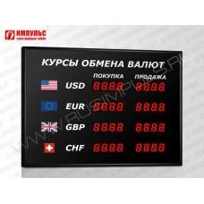 Офисное табло валют 4 разряда Импульс-302-4x2xZ4