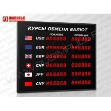 Офисное табло валют 6 разрядов Импульс-302-6x2xZ6