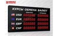 Табло валют Импульс