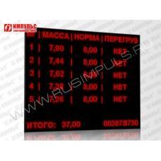 Табло для весовых систем Импульс-900-L8xS24x320xP10
