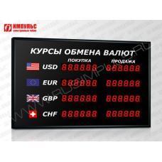 Офисное табло валют 6 разрядов Импульс-302-4x2xZ6