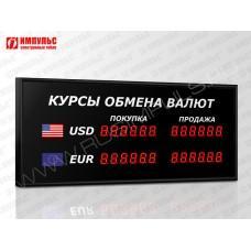 Офисное табло валют 6 разрядов Импульс-302-2x2xZ6
