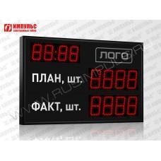 Табло производственных показателе Импульс-910-L2xD10x4-D8x4