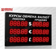 Уличное табло валют 5 разрядов Импульс-306-3x2xZ5