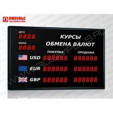 Офисное табло валют 6 разрядов Импульс-302-3x2xZ6-DTx2