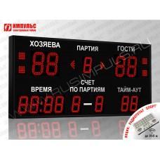 Табло для волейбола Импульс-715-D15x4-D11x9-S4-A2